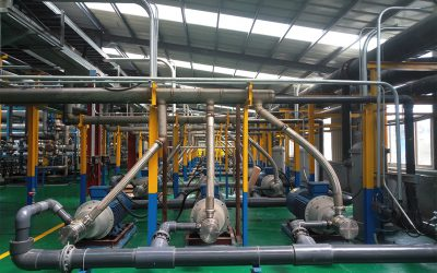 Case: Danfoss: Energy efficient APP pumps are leading the way to fulfil Chinese ZLD legislation